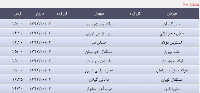 جدول/ برنامه  بازیهای   هفته   بیستم   لیگ   برتر