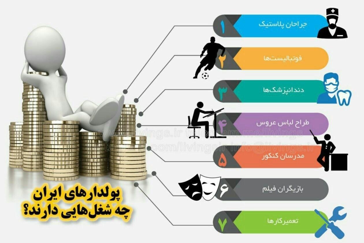 ۷ شغل پُردرآمد در ایران