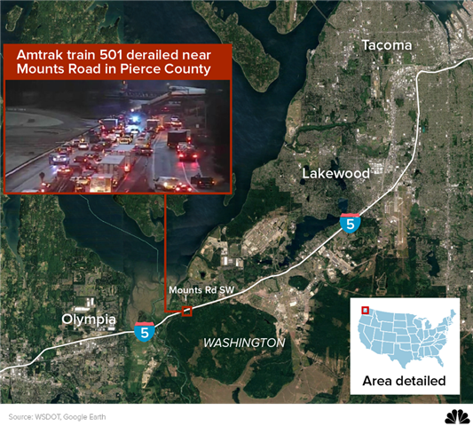 Amtrak train 501 derailed near Mounts Road in Pierce County, Washington