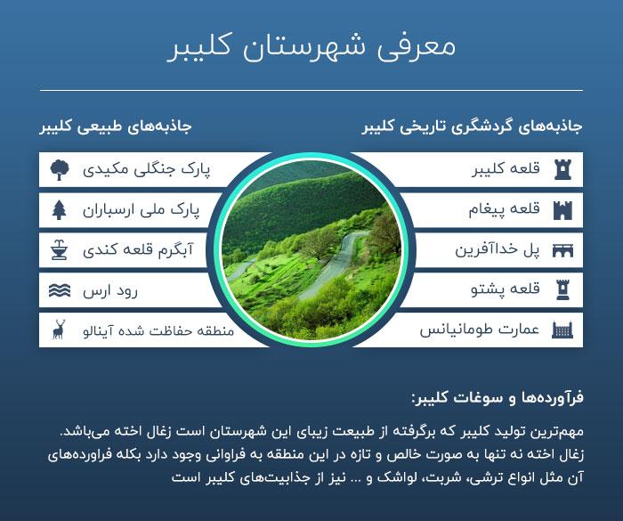 جاذبههای دیدنی کلیبر، بهشت ایران در آذربایجان شرقی
