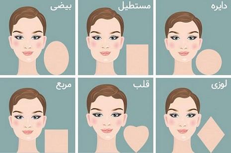 چه مدل مویی مناسب چهره شماست