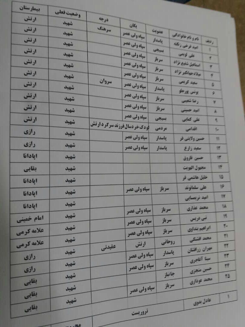 روحانی در واکنش به حمله اهواز: پاسخمان کوبنده خواهد بود/ اسامی ۲۵ شهید