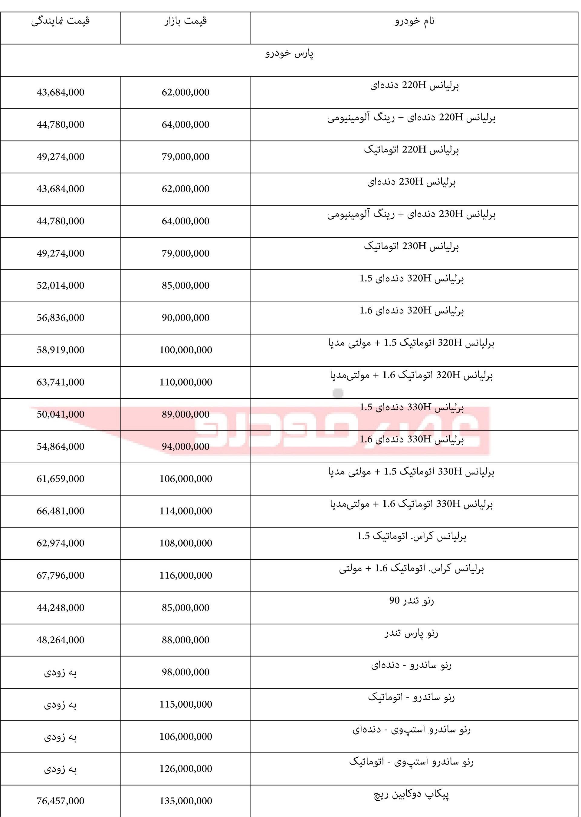 قیمت محصولات پارس خودرو ۱۸ مهر ۹۷ +جدول