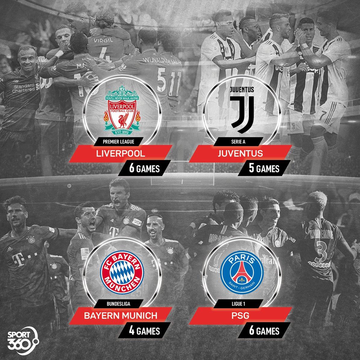 قدرتنمایی ۴ تیم در لیگهای معتبر اروپا +عکس