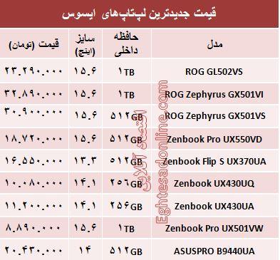 قیمت روز انواع لپتاپ با برند ایسوس +جدول