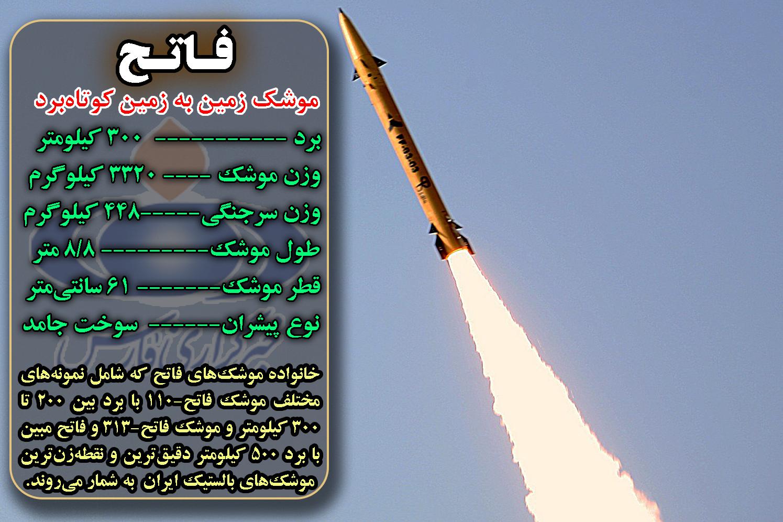 «انتقام سخت» گرفته شد؛ حمله موشکی ایران به پایگاههای آمریکایی عینالاسد و اربیل +ویدیو