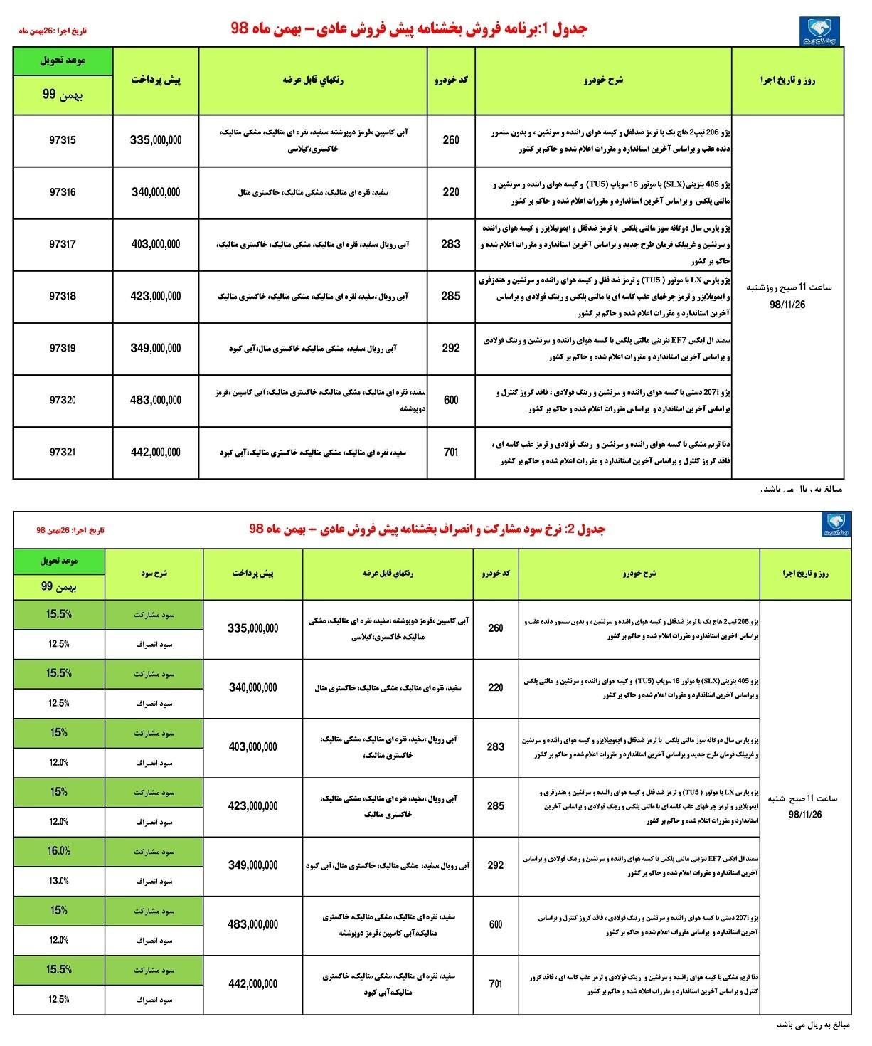 طرح جدید پیش فروش محصولات ایران خودرو - ۲۶ بهمن ۹۸+جدول