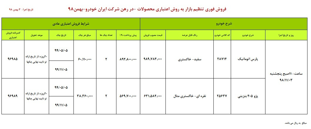 پنج شنبه شروع فروش اقساطی ایران خودرو؛ تا ۵۳ میلیون ارزاتر از بازار!