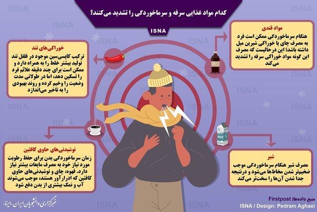 اینفوگرافیک / کدام مواد غذایی سرفه و سرماخوردگی را تشدید میکنند؟