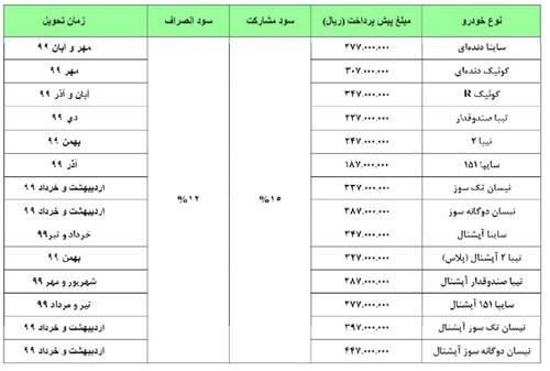 فروش محصولات سایپا ویژه دهه مبارک فجر +جزئیات و جدول