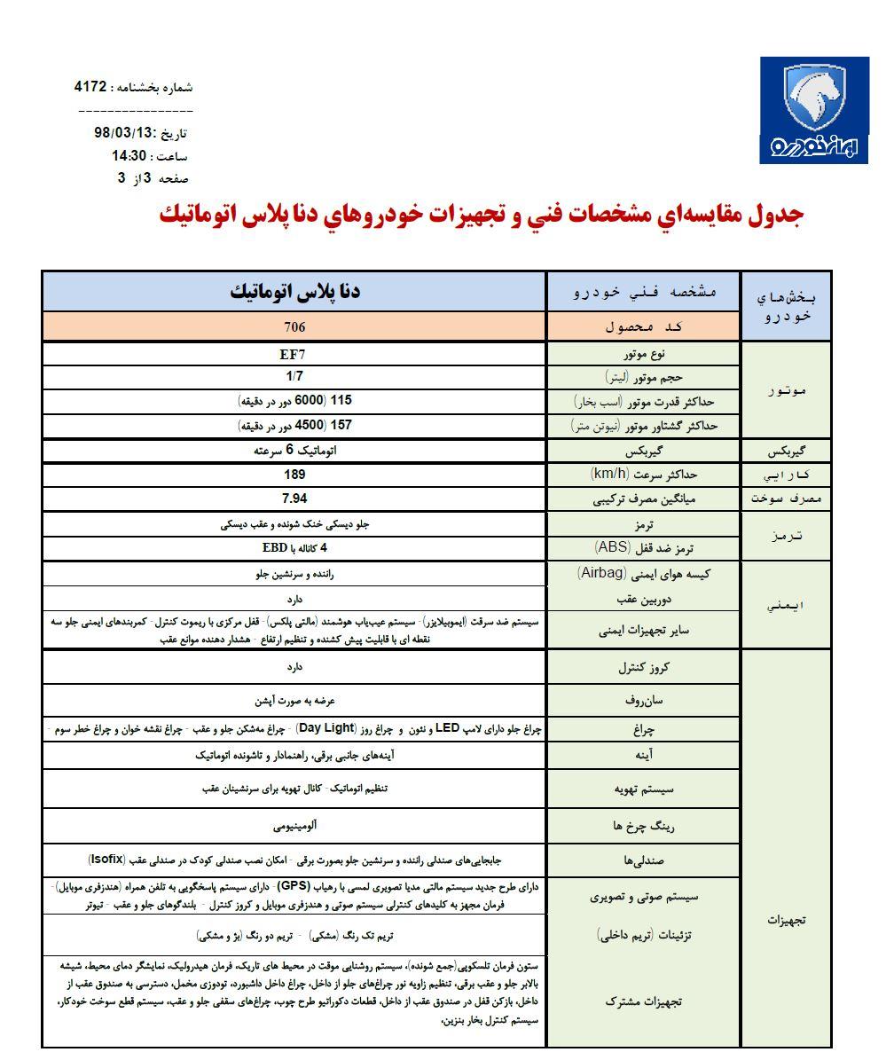 آغاز پیش فروش دنا از روز شنبه ۱۸ خرداد