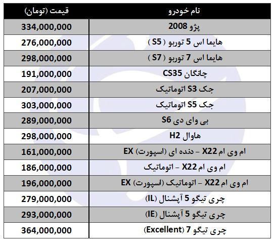 شاسیبلندهای وطنی چند قیمت دارند؟  +جدول