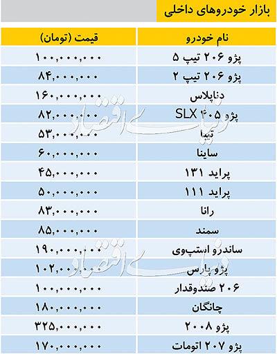 قیمت انواع خودروهای داخلی +جدول