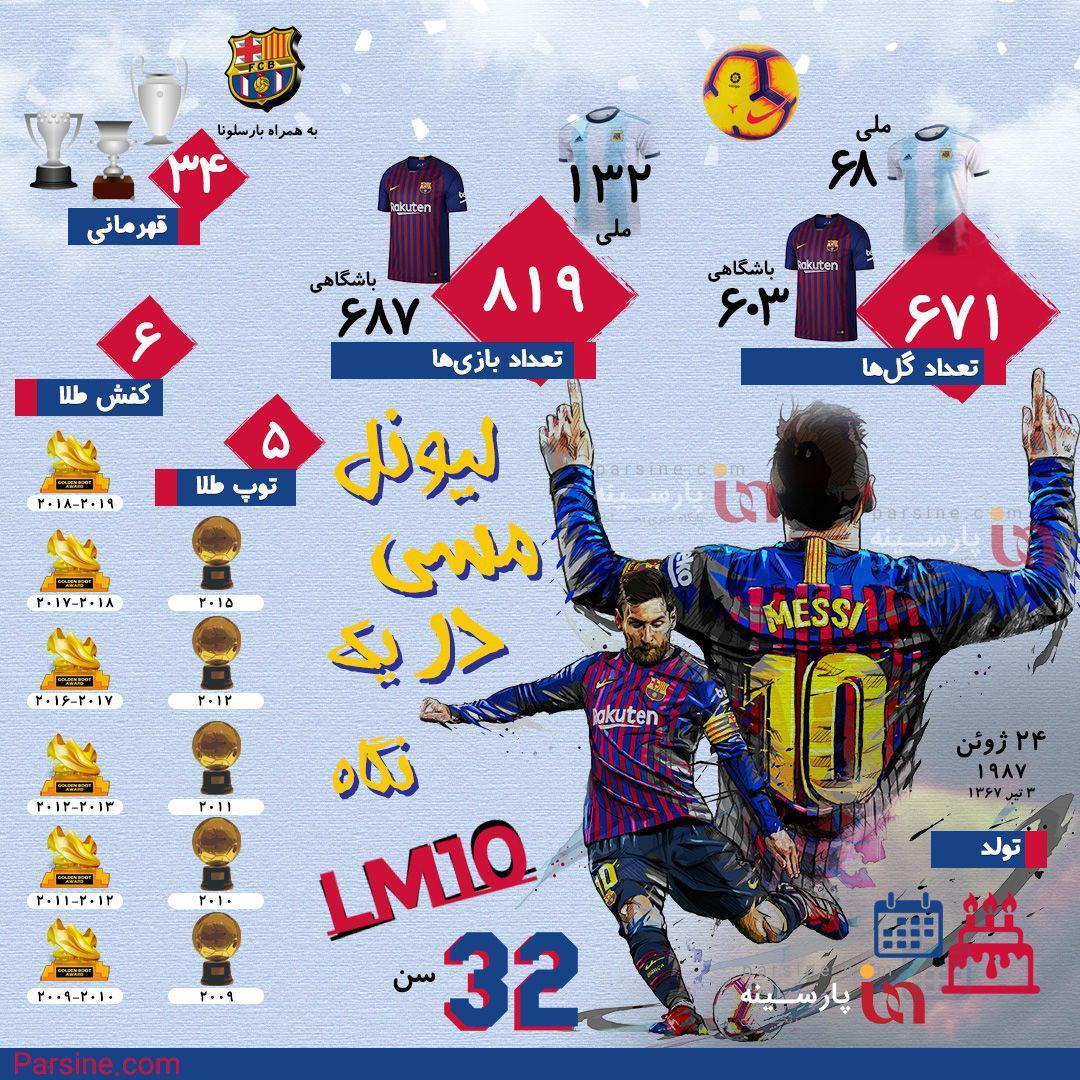 امروز تولد لیونل مسی، کاپیتان تیم ملی فوتبال آرژانتین و باشگاه بارسلونای اسپانیا است