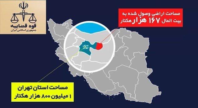 چند درصد مساحت تهران از زمینخواران پس گرفته شد؟ +نقشه