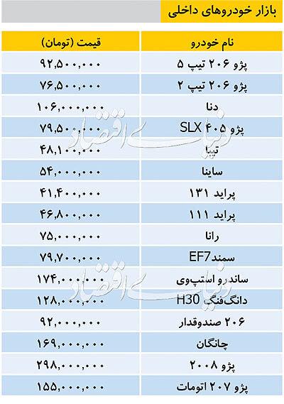 آخرین قیمت خودروهای داخلی + جدول