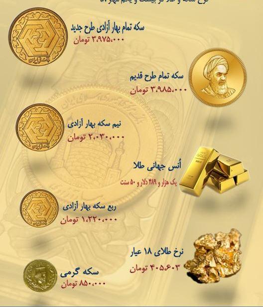 نرخ سکه و طلا در ۲۱ مهر ۹۸