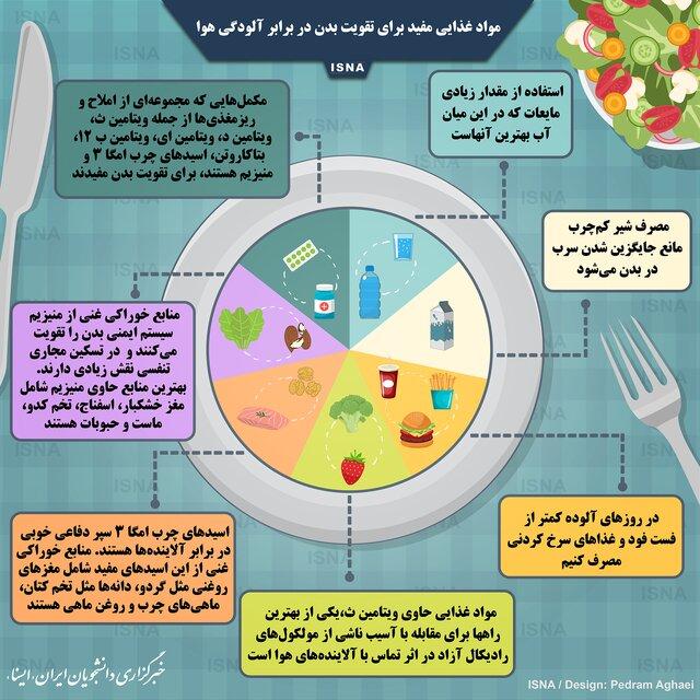 اینفوگرافیک / مواد غذایی مفید برای تقویت بدن در برابر آلودگی هوا