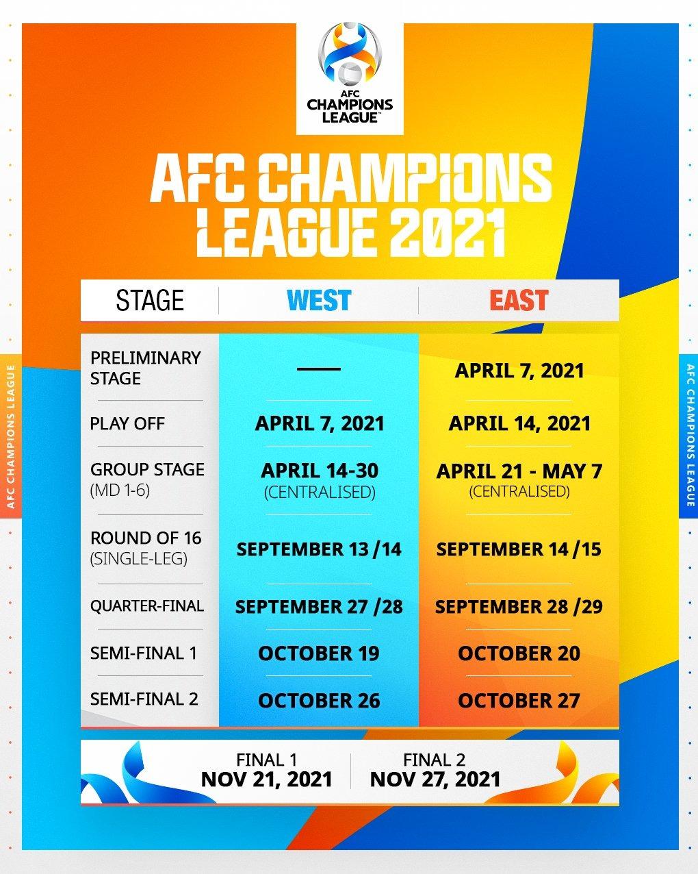 رسما مرحله گروهی لیگ قهرمانان آسیا متمرکز شد/ جدول زمان بندی مسابقات + عکس