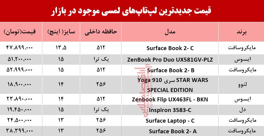 نرخ انواع لپ تاپ لمسی در بازار(4 خرداد)؟ +جدول