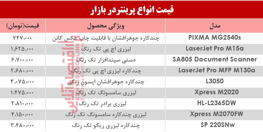 قیمت انواع پرینتر در بازار (۴ خرداد)؟ +جدول