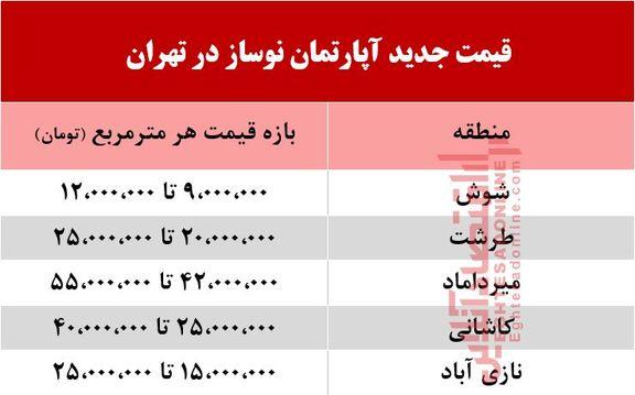 آپارتمان نوساز در تهران امروز پنجشنبه ۹۹/۳/۸