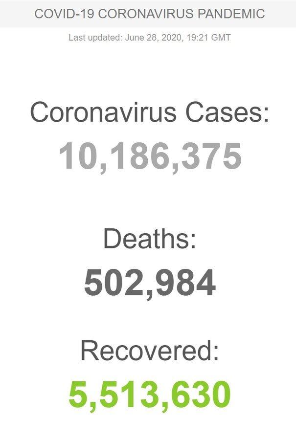 شمار قربانیان ویروس کرونا در جهان از مرز نیم میلیون نفر گذشت/وضعیت قرمز ۵ استان در ایران