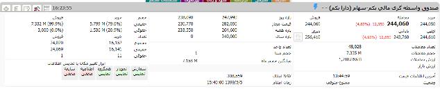 ارزش صندوق ETF دارا یکم امروز یکشنبه ۵ مرداد