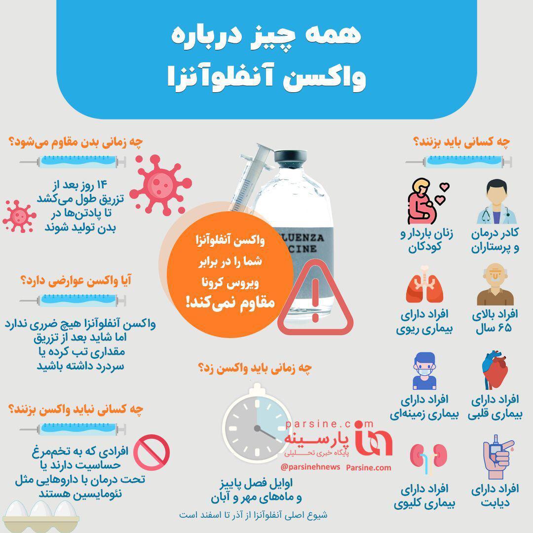 همه چیز درباره واکسن آنفلوآنزا+اینفوگرافی