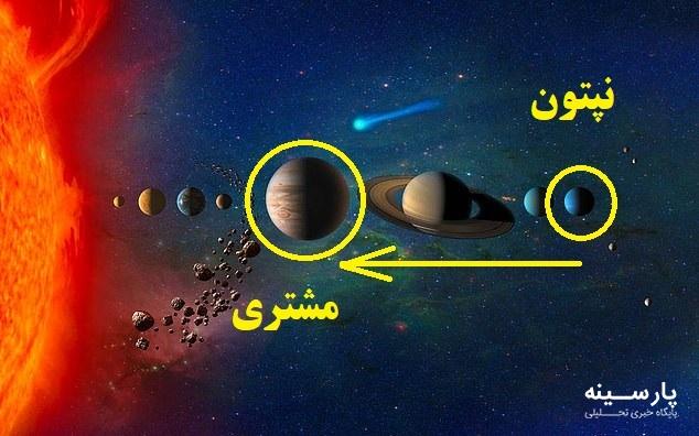 افزایش خارق العاده سرعت سفر در فضا با کشف یک بزرگراه در منظومه شمسی