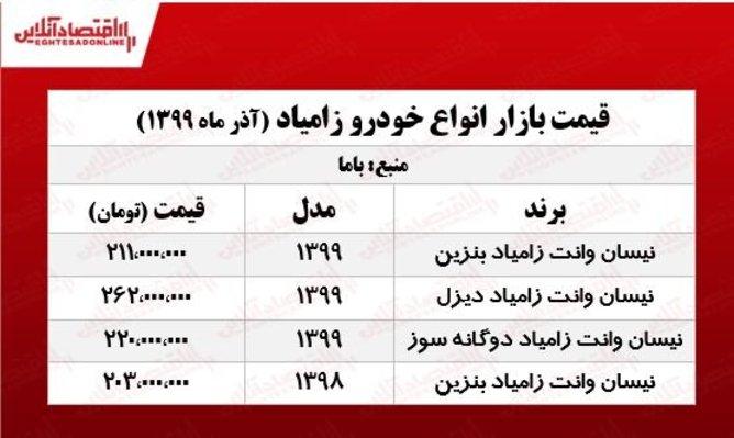قیمت جدید نیسان آبی در پایتخت+جدول