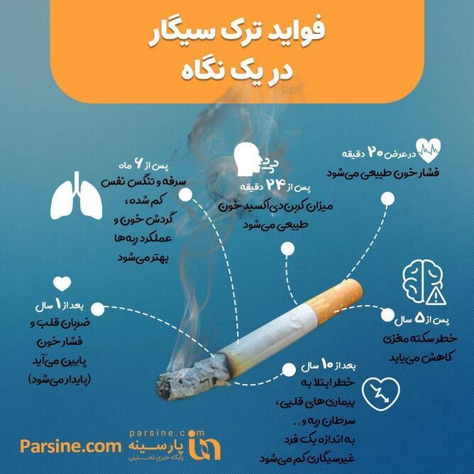 فواید ترک سیگار+اینفوگرافی