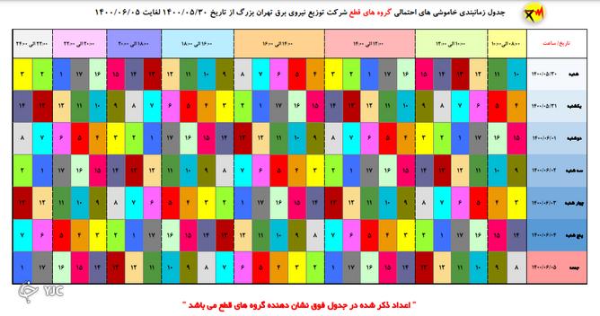 جدول خاموشی احتمالی تهران اعلام شد